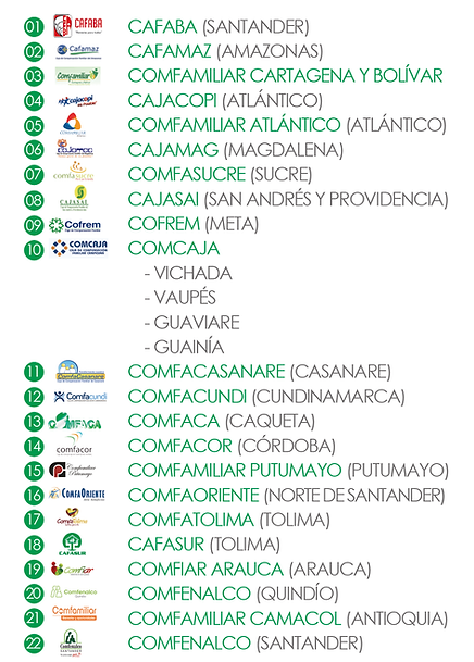 Mapa-Fedecajas.png