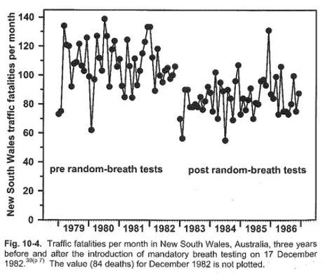 Fiscalización_alcohol_-_NSW_-_80s.jpg