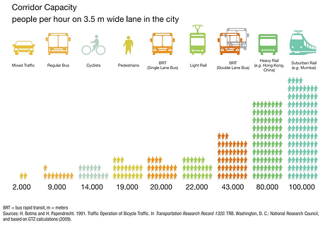 Corridor Capacity.png