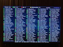 Votación_Cámara_12_junio_2019.jpg