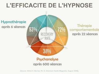 L'hypnose n'est pas une baguette magique mais tout de même elle est très efficace!!!