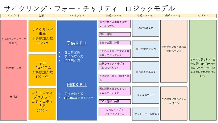 CFC-2021-Plan -2.jpg