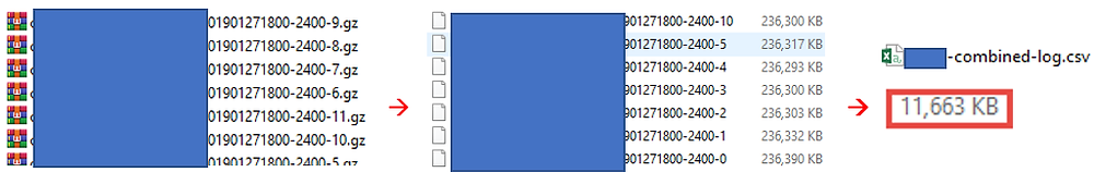 FTP Access Files