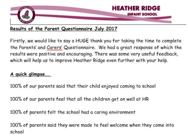 Parent Questionnaire results