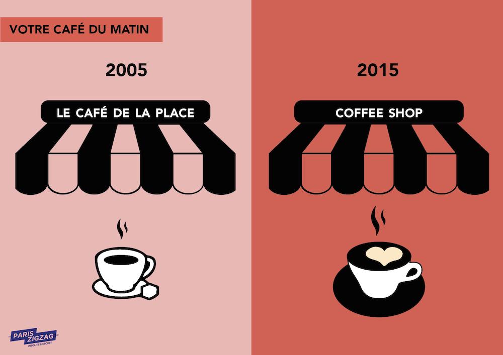 cafe-gourmet-paris