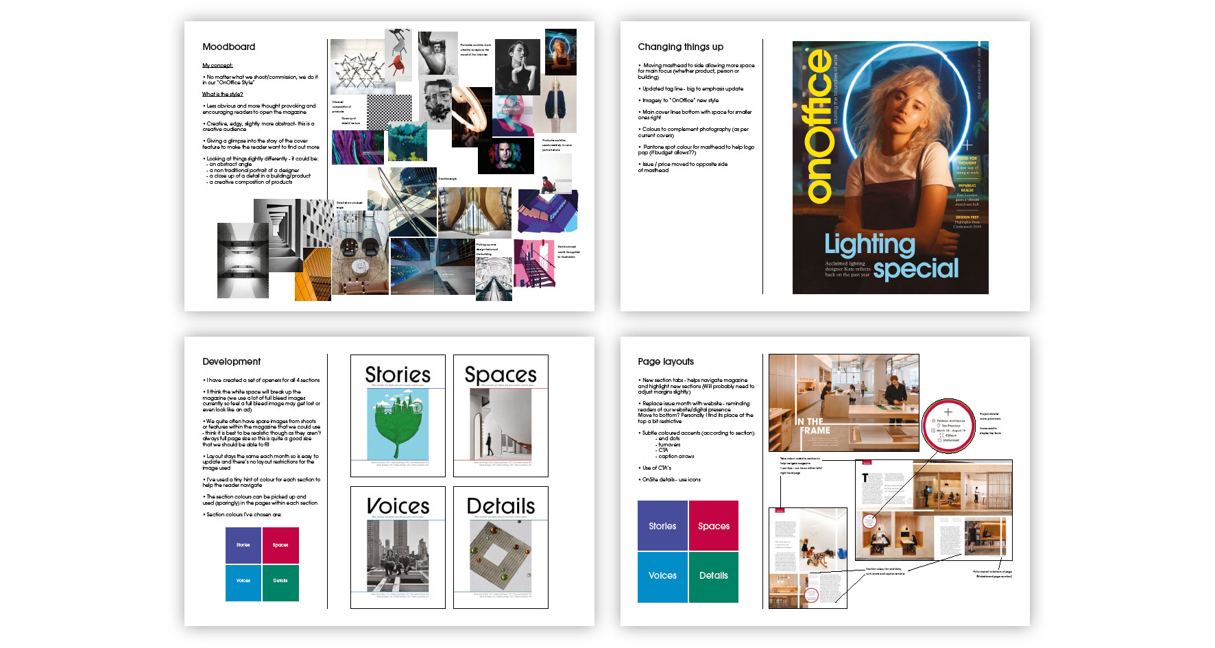 OnOffice brand development