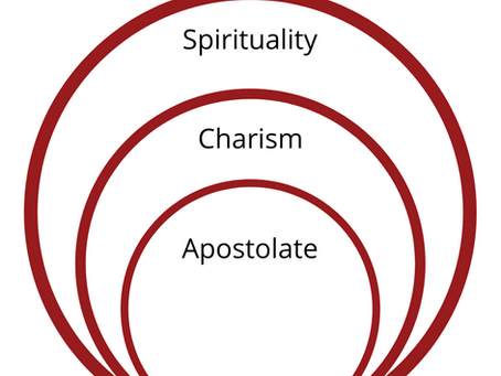 What is a spirituality anyway?
