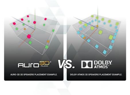 Auro 3D Vs. All
