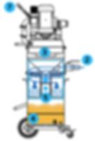 Puroil-T100-funzionamento-2.jpg
