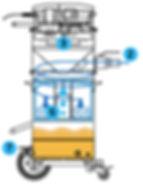 Puroil-100-MP-funzionamento-2.jpg