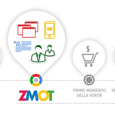 Lo ZMOT, come cambia oggi il customer journey