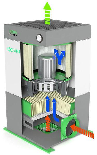 Funzionamento aspiratore per nebbie oleose.jpg