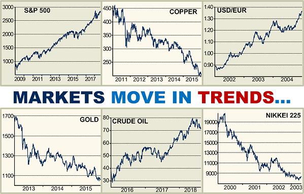 slide1_marketsmoveintrends.png