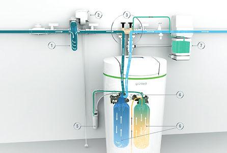 trinkwasserbehandlung_chemisch_02.jpg