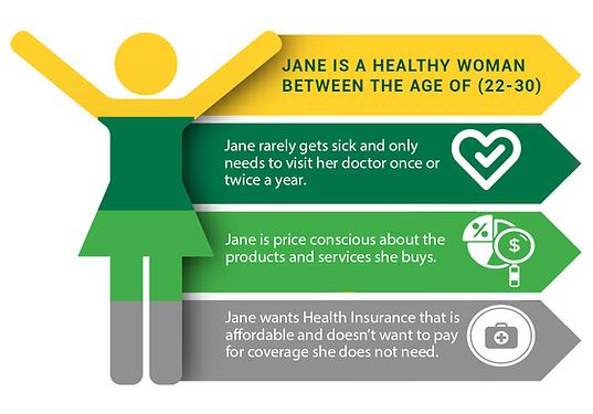 affordable health insurance, women's health, medical, dental, vison, healthcare, benefit solutions