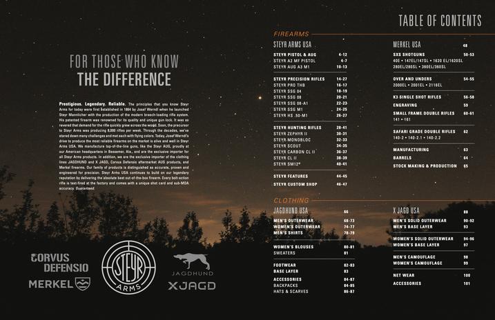 Steyr Catalog - ToC