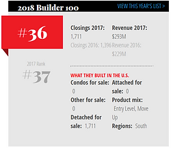 2018 builder 100.png