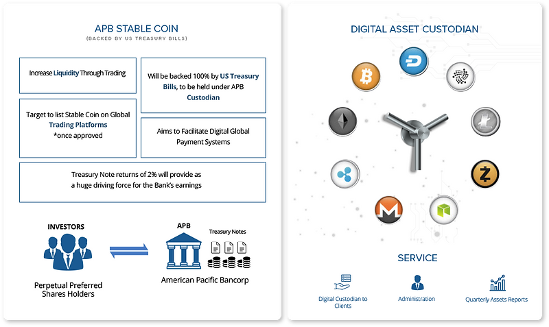 Digital Asset Services.png