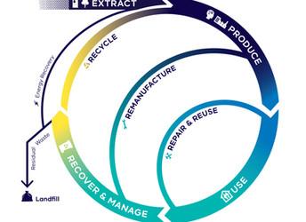 Victoria releases circular economy paper