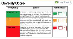 Severity Scale
