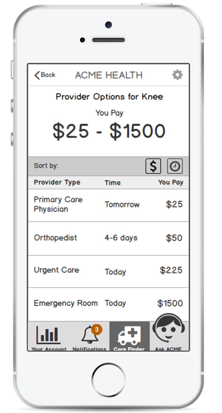 ACME Health: Care Finder