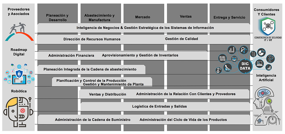 Plan de Estudios MN.png
