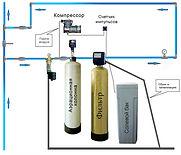 системы фильтрации воды для коттеджа саратов