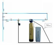 системы фильтрации воды саратов