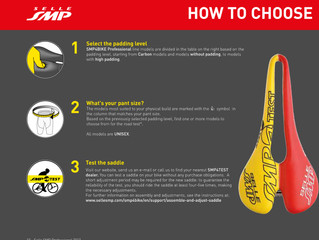 Selle SMP Saddles Test Centre