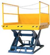 Summit Equipment, lift prodcuts, scissor lift, lift tables
