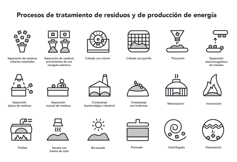 Environmental Engineering Icons