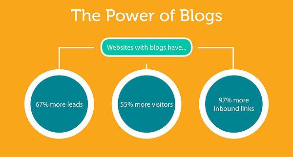 power-blogs.jpg