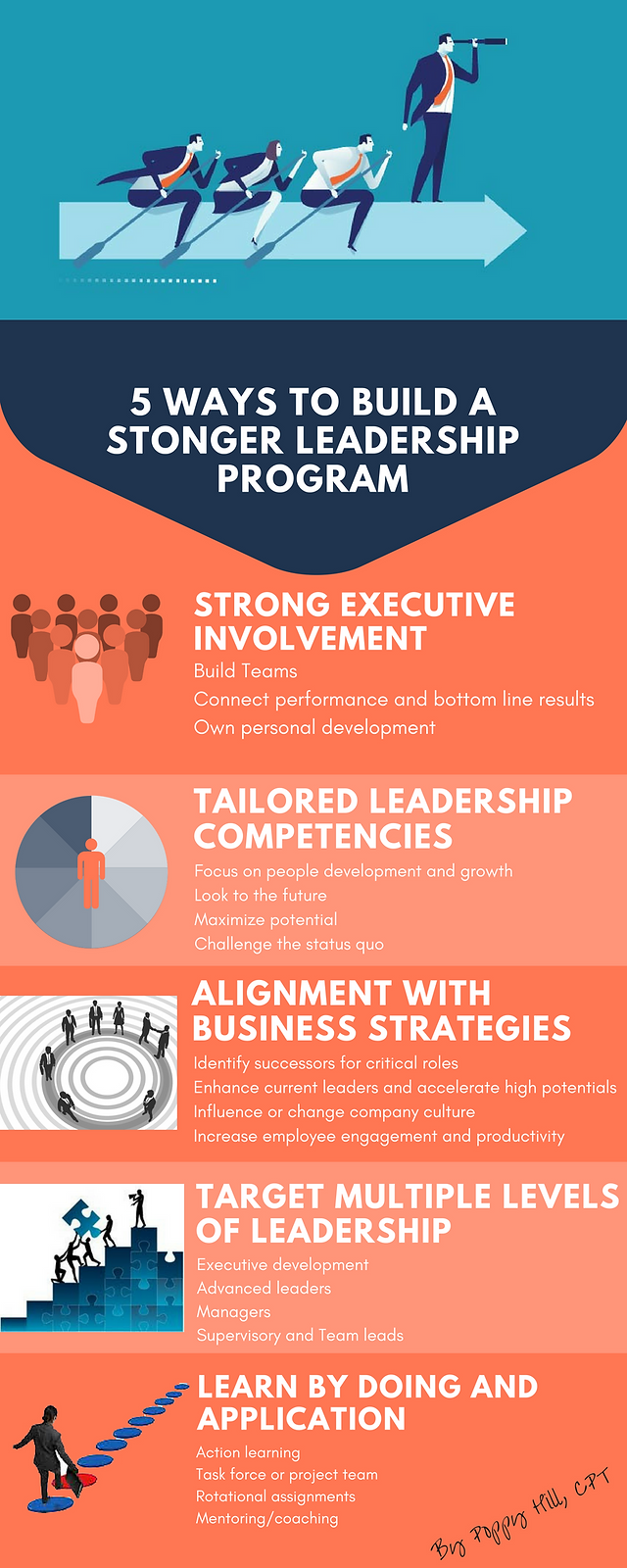 Leadership Infographic.png