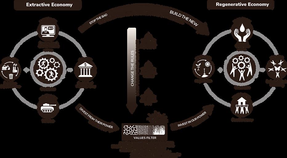 Strategic-Framework-for-a-Just-Transitio