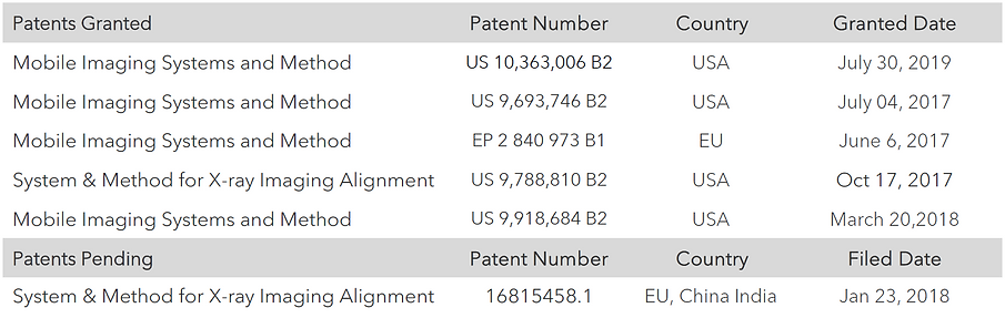Patent Table Photo.PNG