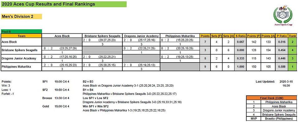 Final Results_D2M.jpg