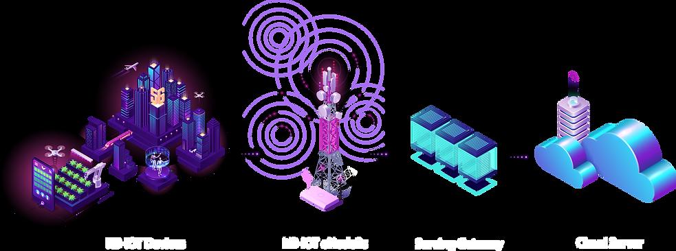 NB-IOT WORKFLOW 2.png
