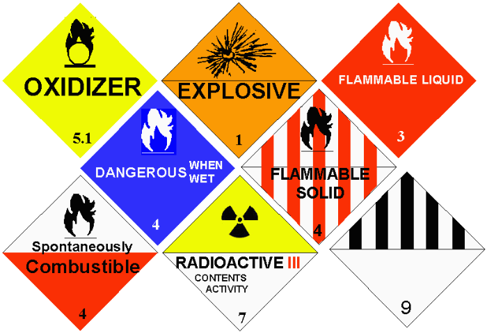 Hazmat Freight Movement Requirements