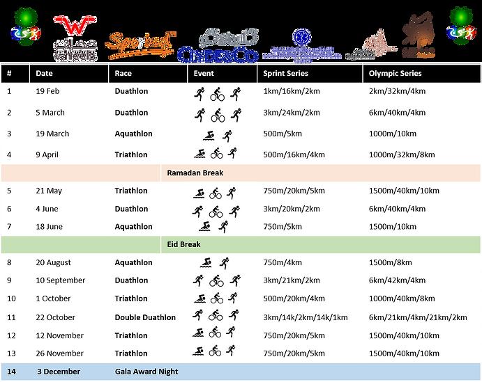 Riyadh Triathletes 2021 Season Schedule