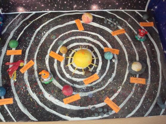 Сенсорная интеграция на уроке астрономии