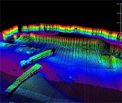 Underwater Topography Survey