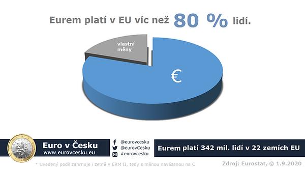 eurem platí většina.png