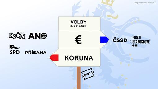 Velké odhalení: kteří kandidáti (ne)chtějí €? A proč?