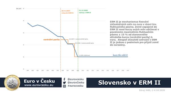 slovenská_koruna.png