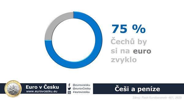 Česši a peníze.png