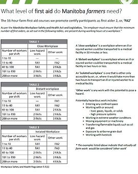 Farm First Aid Fact Sheet.png
