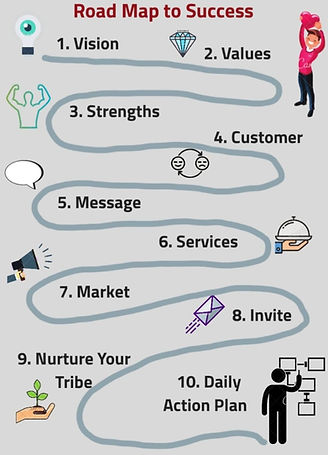 Roadmap for Business Foundations.jpg