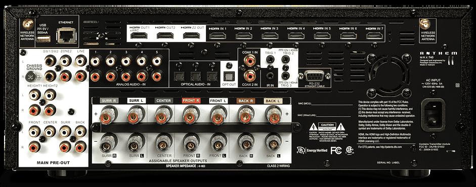 rear panel of the Anthem MRX-740 AV receiver,