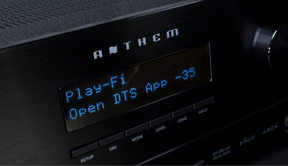 Anthem home theatre amplifiers