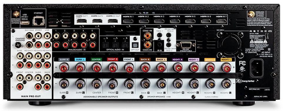 rear panel of the Anthem MRX-1140 AV receiver,